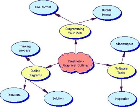 How to write report pdf